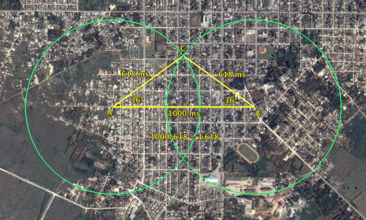 Triangulo aureo