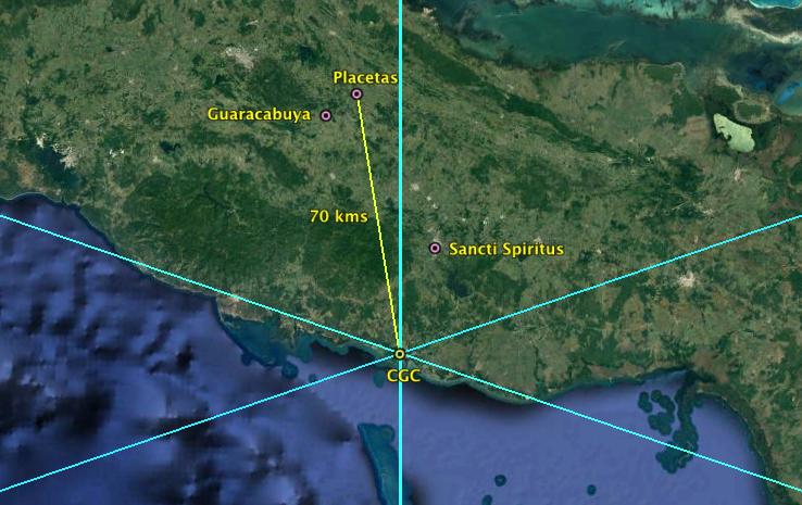Ubicación del centro Geográfico de Cuba